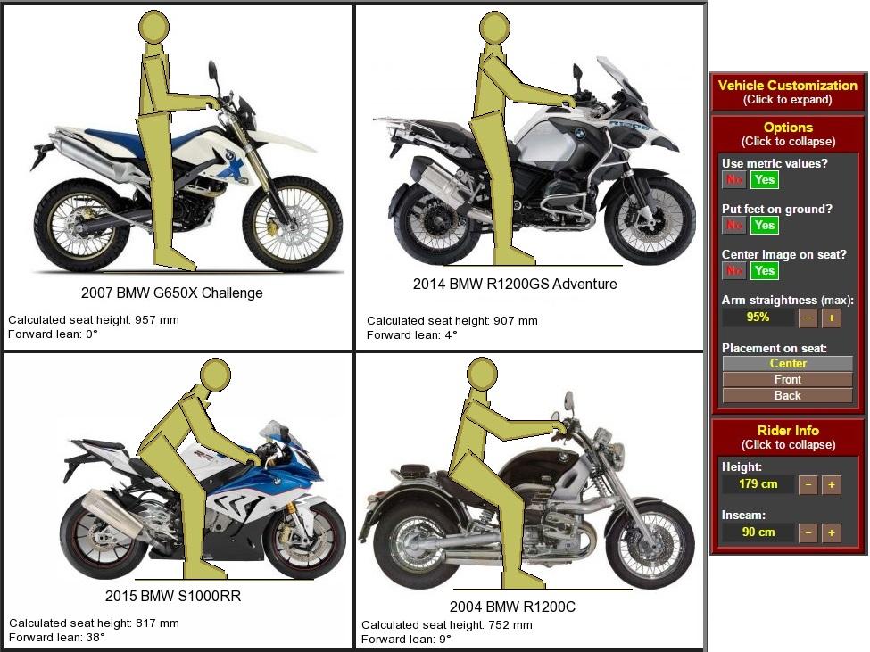 cum aleg motorul potrivit - moto incepatori