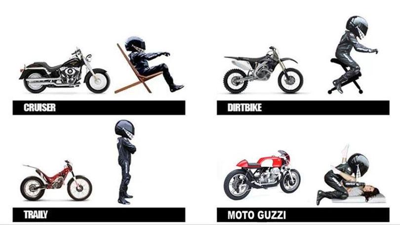 motociclisti-incepatori-pozitia-pe-motocicleta