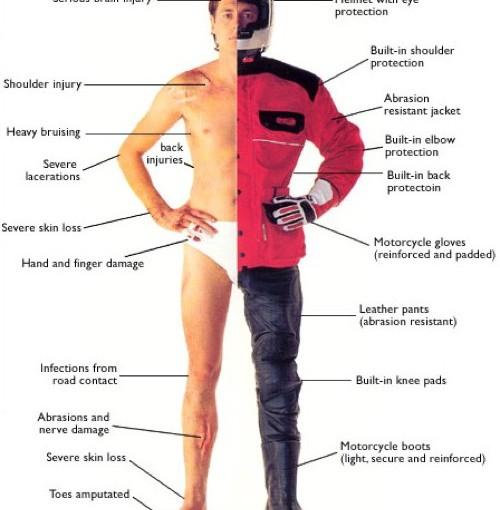 motociclisti-incepatori-echipament-moto