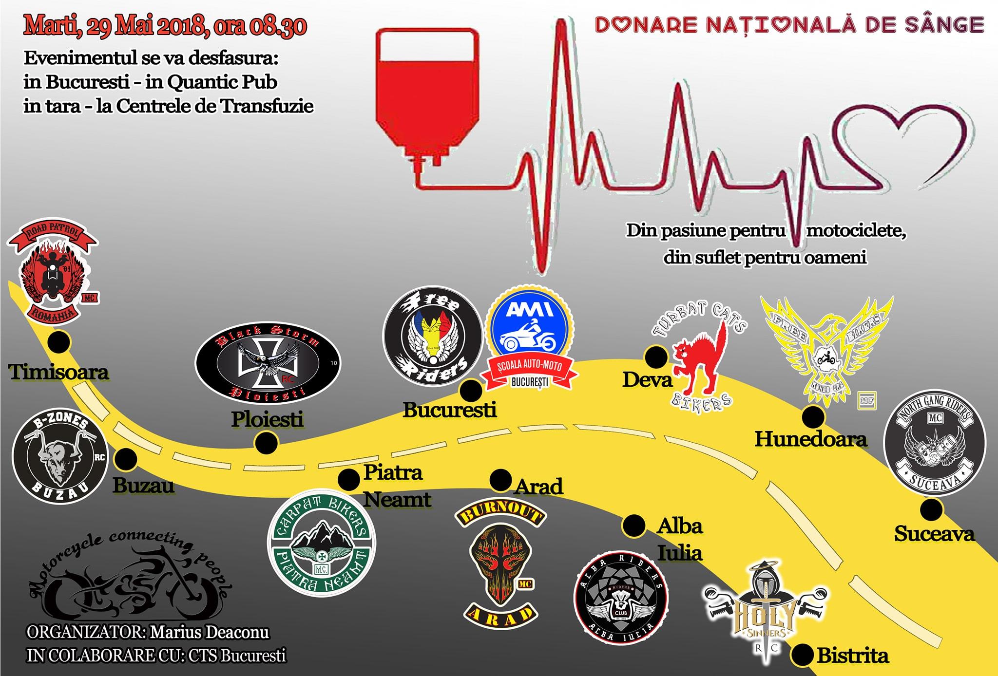 Donare de sange moto incepatori