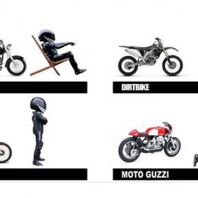Pozitia corpului pe motocicleta